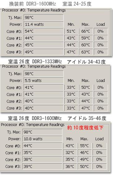 温度変化2.jpg